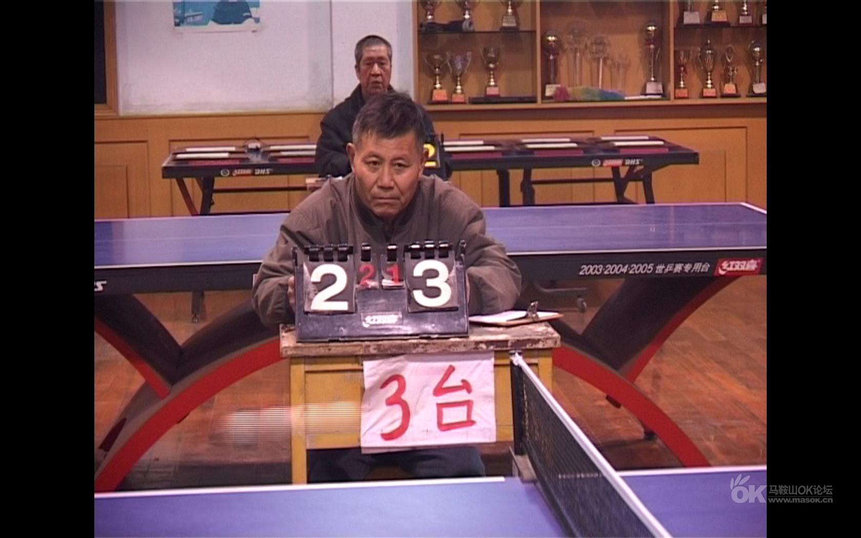 2010年马鞍山市中小学乒乓球v轮滑即时报道-2017轮滑国际比赛结果图片